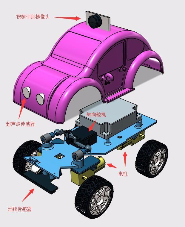 牧马人机器人小车